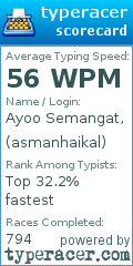 TypeRacer.com scorecard for user asmanhaikal