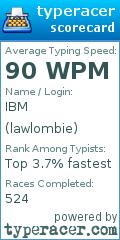 TypeRacer.com scorecard for user lawlombie