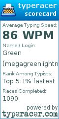 typeracer.com scorecard for megagreenlightning