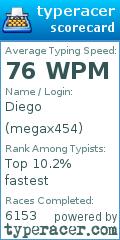 TypeRacer.com scorecard for user megax454