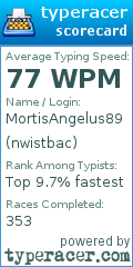 TypeRacer.com scorecard for user nwistbac