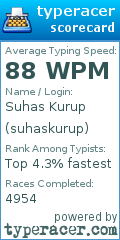 TypeRacer.com scorecard for user suhaskurup