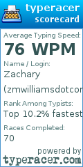 TypeRacer.com scorecard for user zmwilliamsdotcom